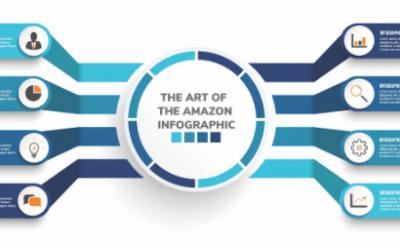 The Art of Amazon Infographics